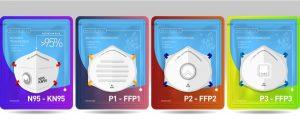 تفاوت ماسک N95 و FFP2