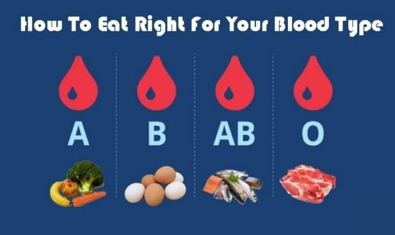 رژیم غذایی بر اساس گروه خونی برای کاهش وزن